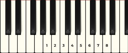 piano tutorial a minor scale numbered