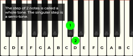 how to play scales Semi-Tones