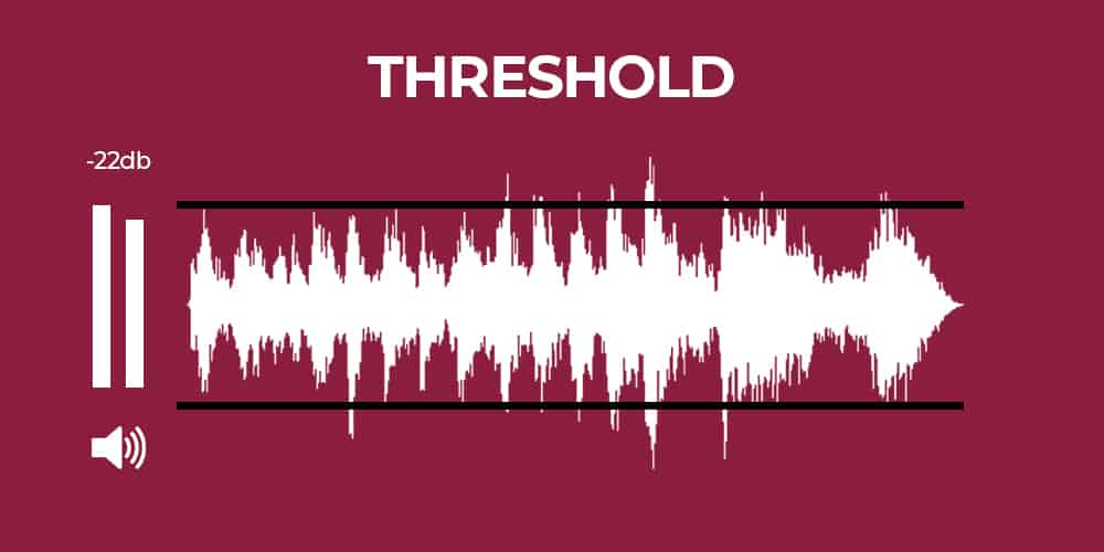 what threshold does in compression