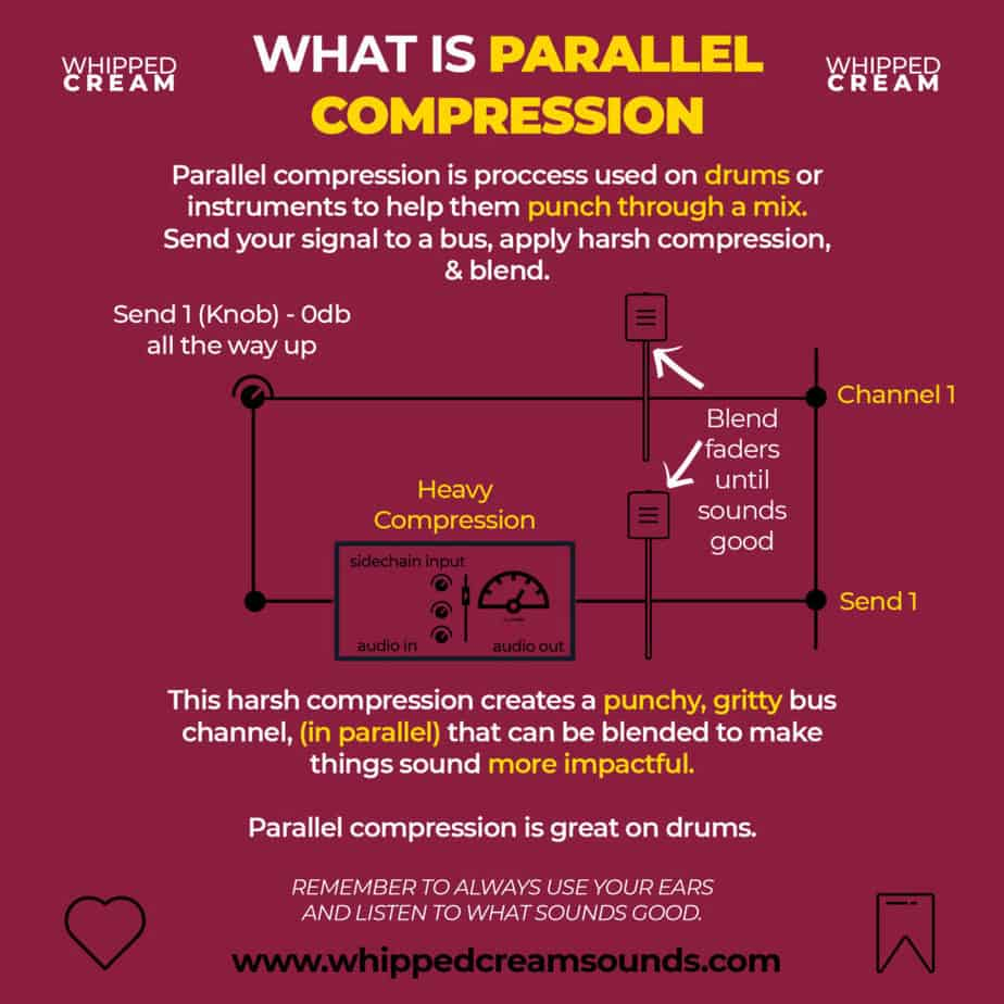 parallel compression fact sheet