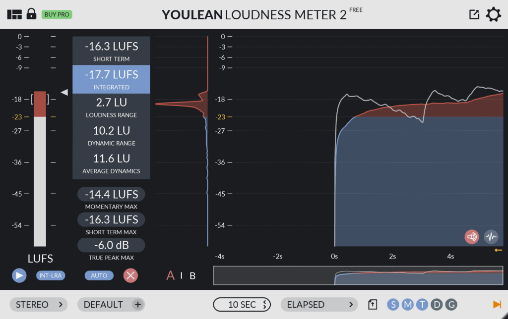 youlean loudness metering tool streaming & mastering